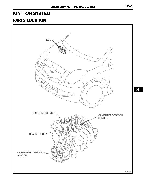 Bestseller: 1nz Fe Engine Diagram