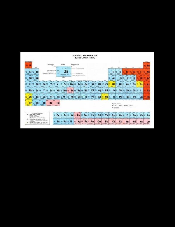 DOC) Sistem periodik unsur merupakan kumpulan unsur | Nur