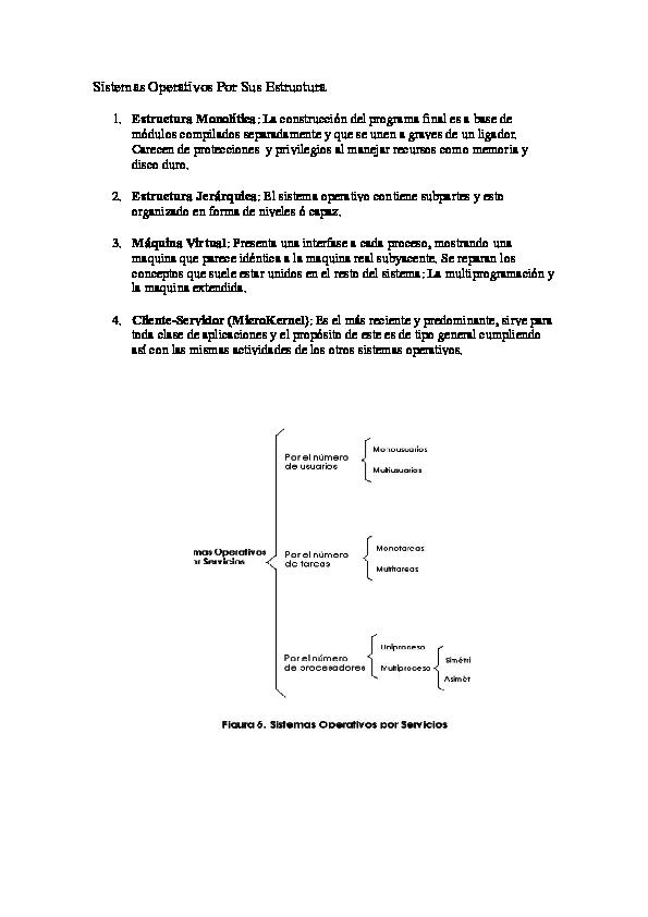 Doc Sistemas Operativos Por Sus Estructura Justine Cortez