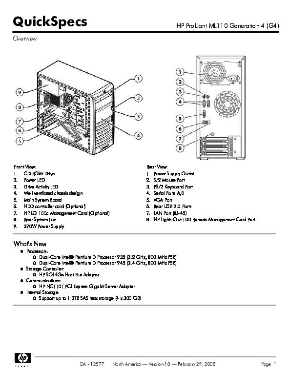 HP PROLIANT ML110 G4 TOWER SERVER PD DUAL CORE 2.8GHz 2x 80GB RAID 1 417710-B21