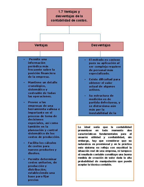 Hojas de calculo ventajas y desventajas