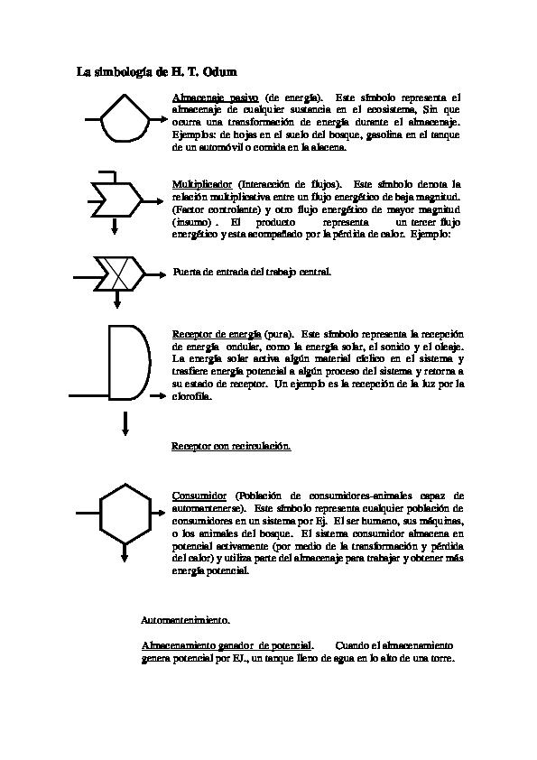 Tanque simbología