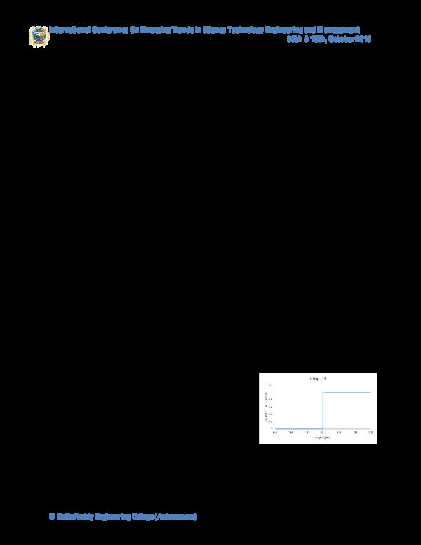 PDF) Engineering Optimization using fuzzy logic | Ravi Katukam