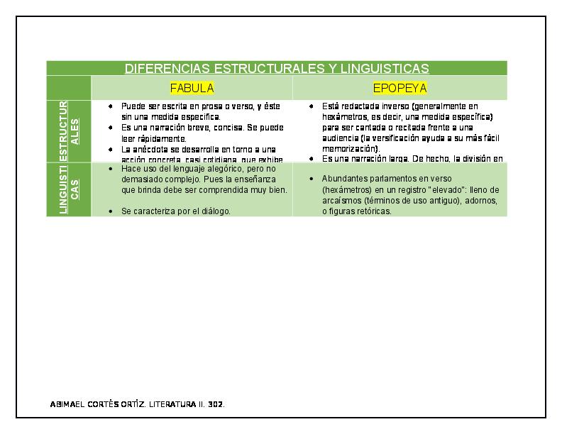 Doc Diferencias Estructurales Y Linguisticas Cuadro