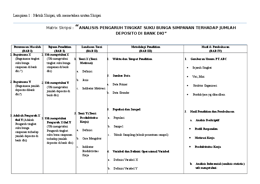 Pengertian Variabel X Dan Y Dalam Skripsi Kumpulan Berbagai Skripsi