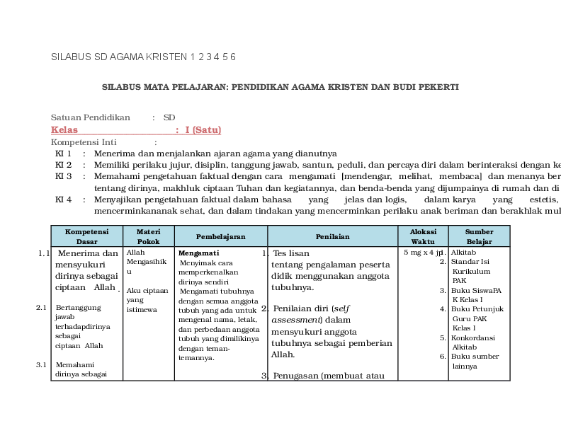 Materi Pelajaran Agama Kristen Kelas 4 Sd Semester 2 Cara Mengajarku