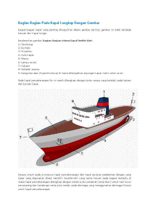 Sketsa Gambar Kendaraan Laut