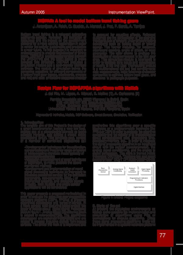 PDF) Design flow for DSP&FPGA algorithms with Matlab | Antoni Manuel
