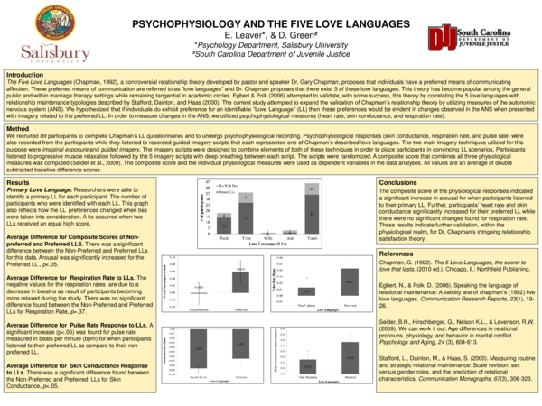 5 Love Languages For Singles Pdf