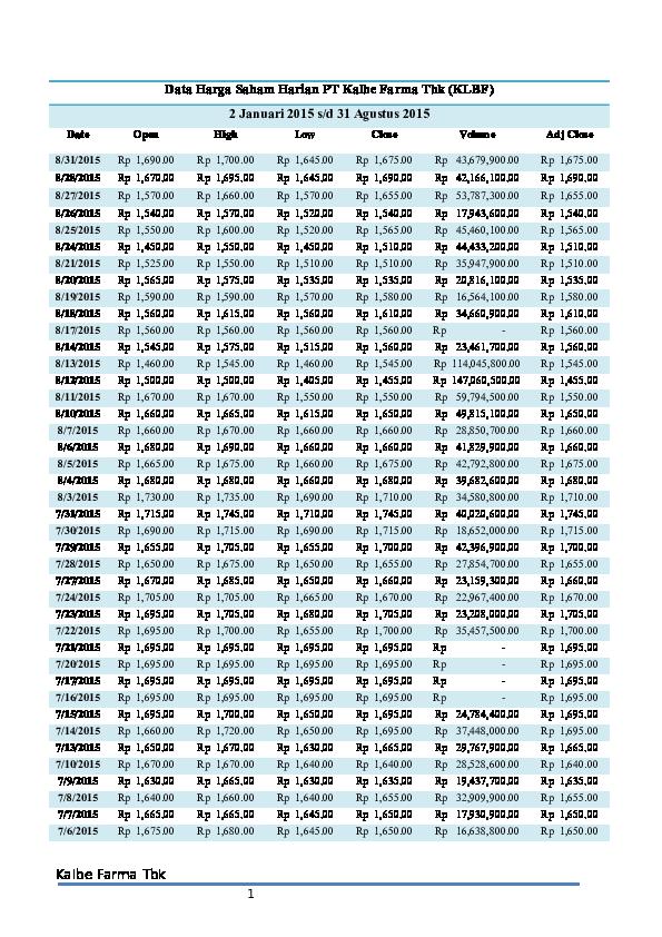 Data Harga Saham Harian Kalbe Farma Tbk Bety Wulandari Academia Edu