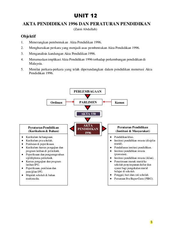 Pdf 20150507100501akta Pendidikan 1996 Dan Peraturan Pendidikan Malaysia Amalina Aminur Academia Edu