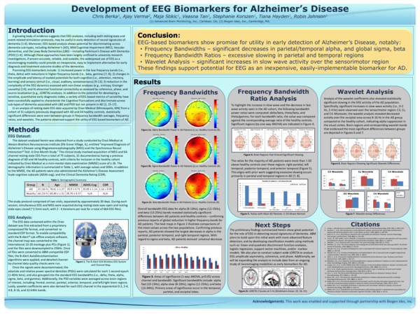 PDF) Development of EEG Biomarkers for Alzheimer's Disease