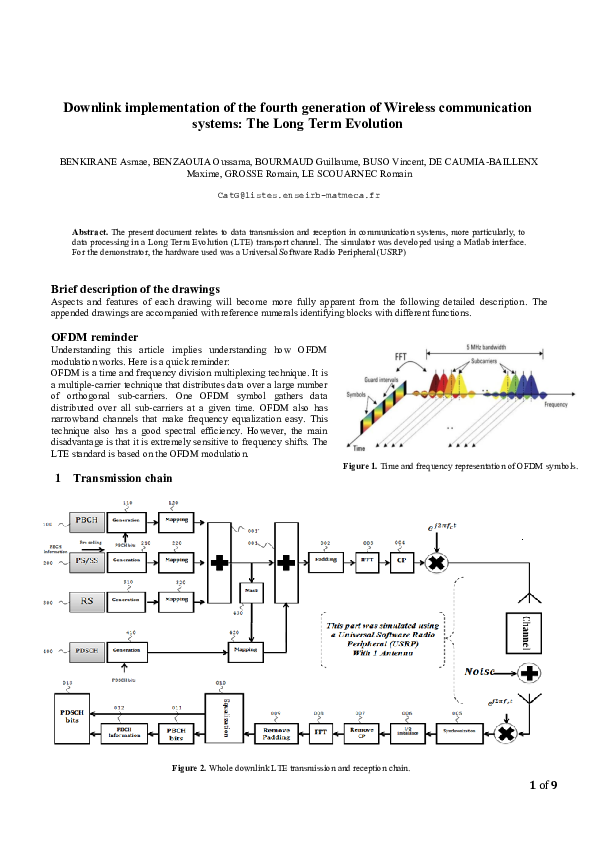 Matlab Frequency Generator