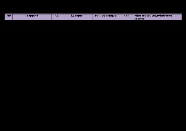 Doc Planning Sequence Werichbin1 Frau Schockenhoff