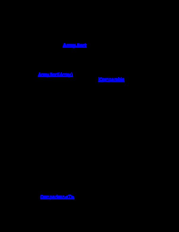 DOC) Sorting Arrays | Getachew Bililign - Academia edu