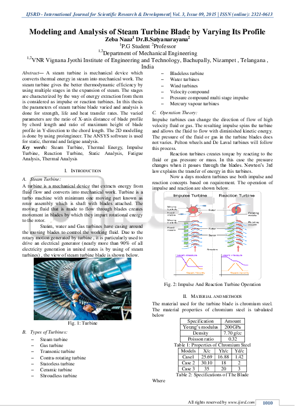 PDF) Modeling and Analysis of Steam Turbine Blade by Varying