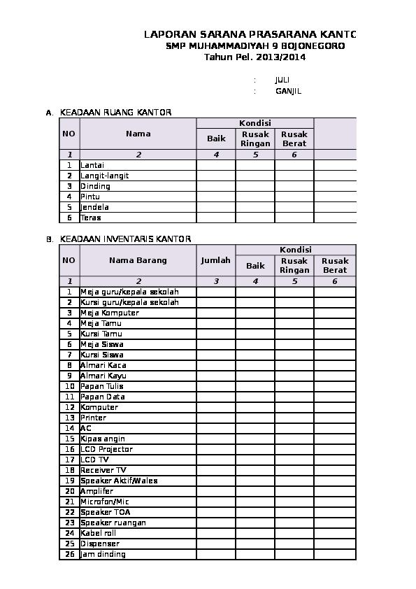 Contoh Laporan Sarana Dan Prasarana Kantor Kumpulan Contoh Laporan