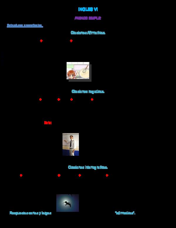 Estructura Gramatical Oraciones Afirmativas - 2020 idea e ...