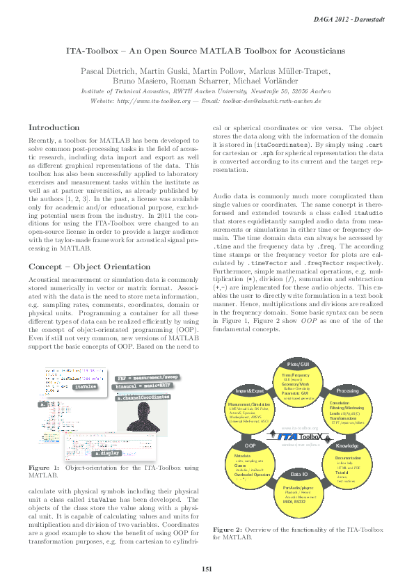 PDF) ITA-Toolbox -- An Open Source MATLAB Toolbox for