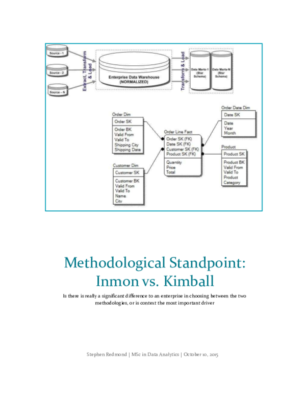 PDF) Methodological Standpoint: Inmon vs  Kimball | Stephen