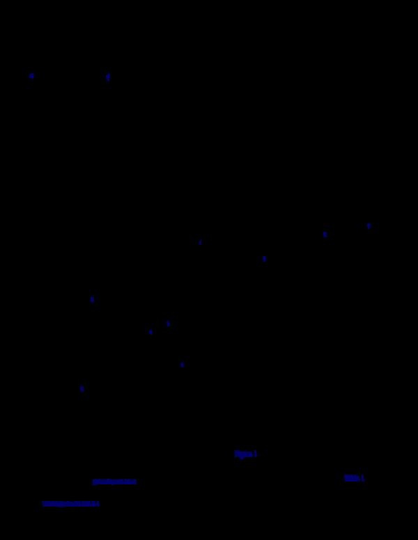 PDF) Some Phonatory and Resonatory Characteristics of the