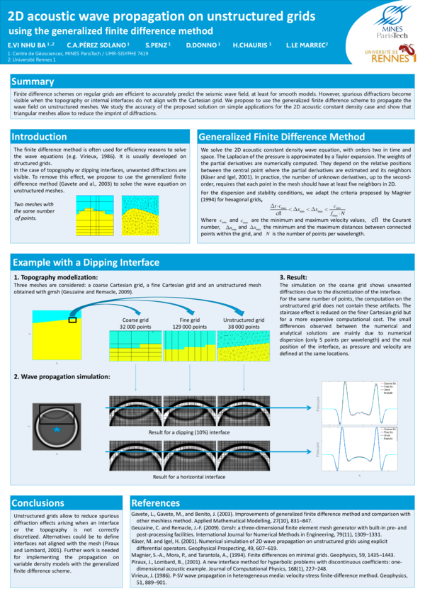 PDF) Poster : 2D Acoustic Wave Propagation on Unstructured Grids