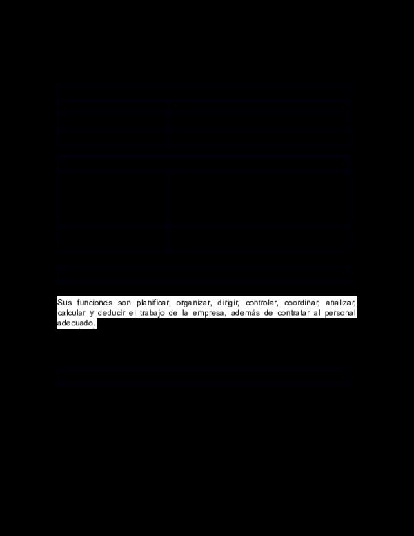 Requisitos organizacionales