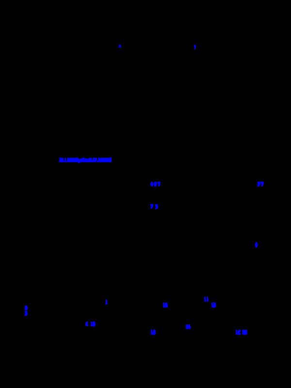 PDF) Finite element modeling of the radiative properties of