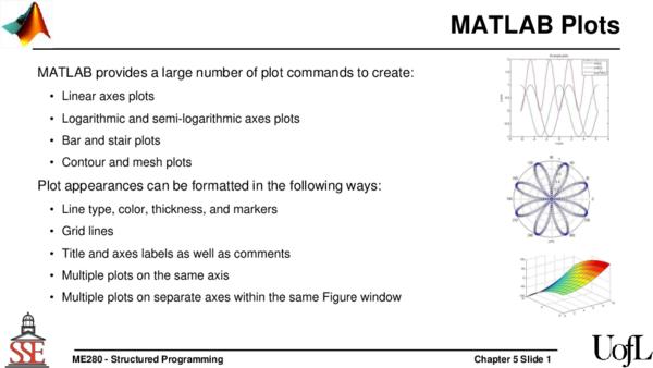 Chapter 5 Slide 1 ME280 -Structured Programming MATLAB Plots | Corey