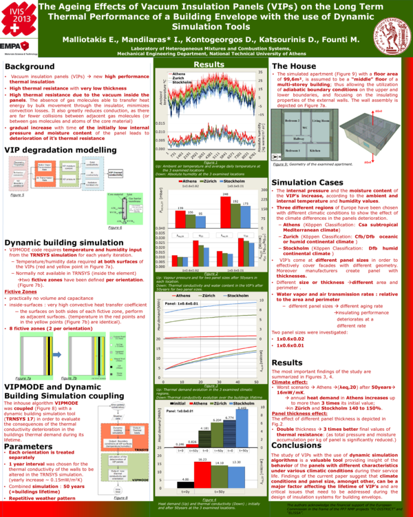 PDF) The Ageing Effects of Vacuum Insulation Panels (VIPs) on the