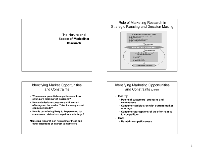 PDF) Role of Marketing Research in Strategic Planning and Decision