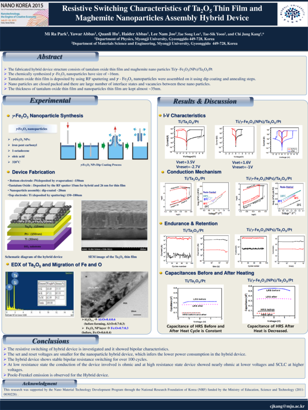 Pdf Resistive Switching Characteristics Of Ta2o5 Thin Film And Maghemite Nanoparticles Assembly Hybrid Device Haider Abbas And Yawar Abbas Academia Edu