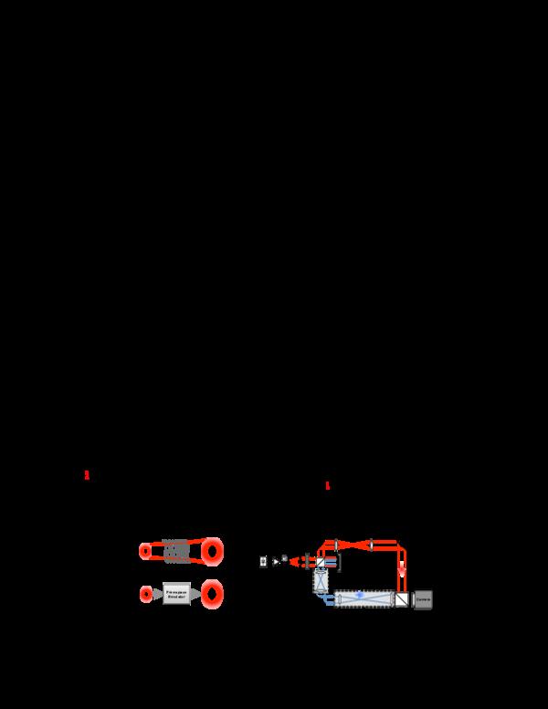 PDF) Demonstration of Distance Emulation for an Orbital-Angular