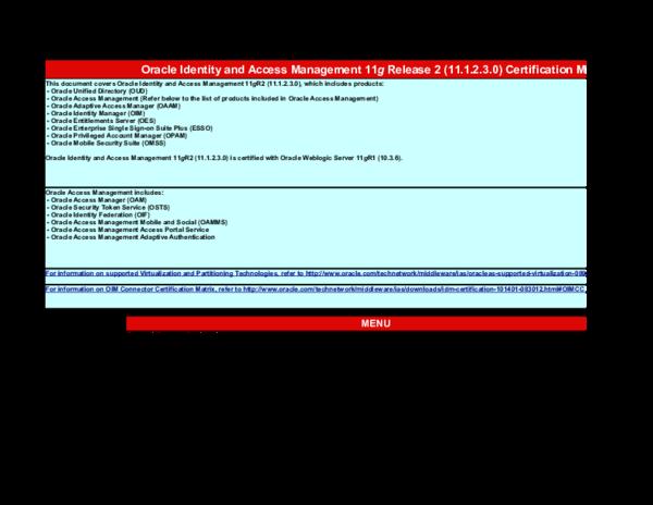 XLS) Identity access 111230certmatrix | Biswamohan Padhy