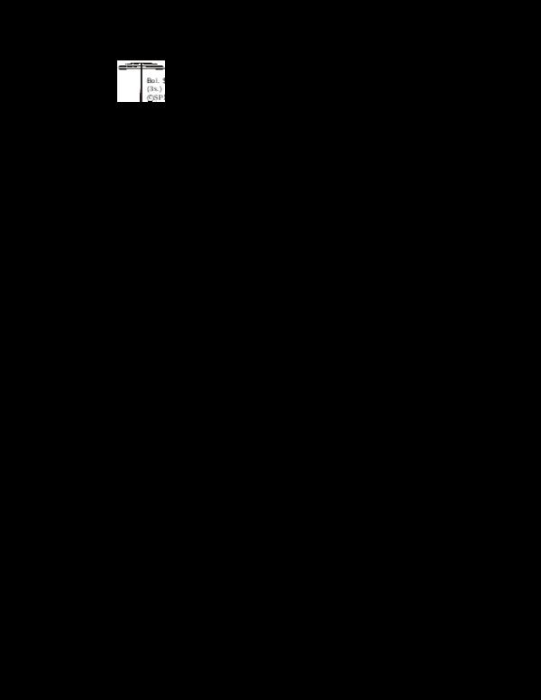 Nonlinear Klein Gordon Equation