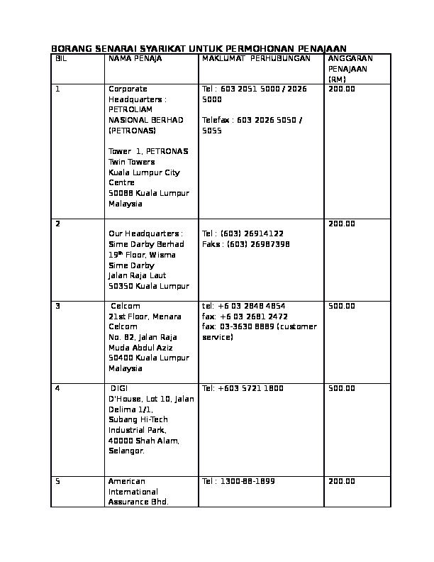 Doc Borang Senarai Syarikat Untuk Permohonan Penajaan Ainna Soraya Academia Edu