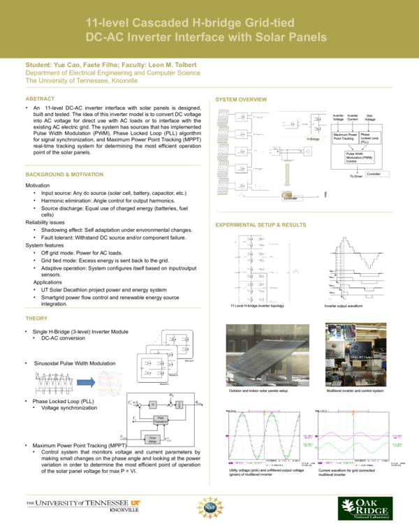 PPT) 11-level Cascaded H-bridge Grid-tied DC-AC Inverter