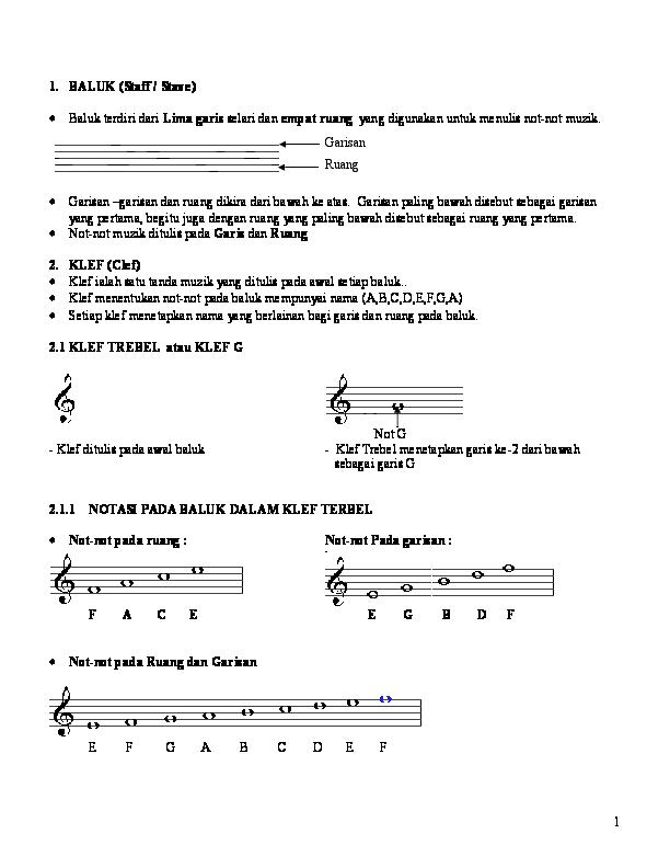 Doc Nota Muzik Cikgu Nasrul Academia Edu