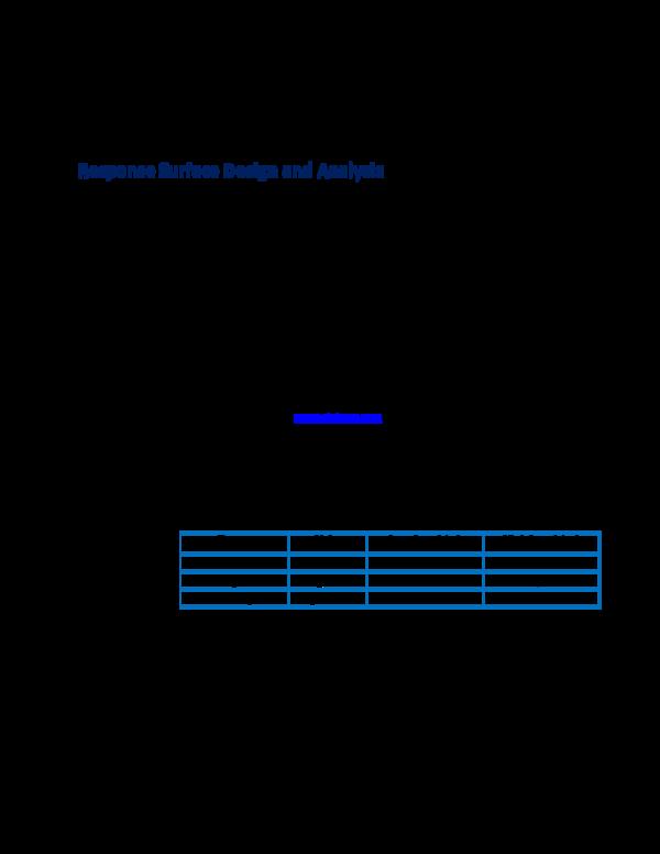 Pdf Design Expert 9 User S Guide Multifactor Rsm Tutorial 1 Multifactor Rsm Tutorial Part 1 The Basics Response Surface Design And Analysis Saranya Ganesh Kumar Academia Edu