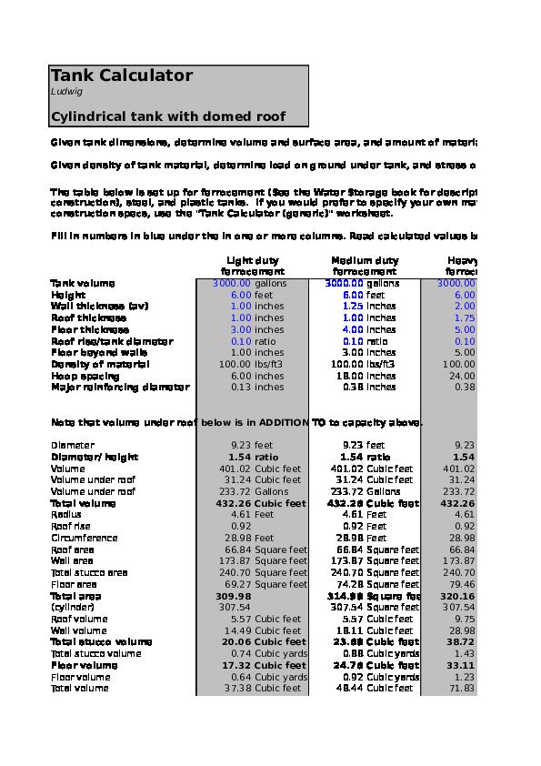 Tank Calculator | Soumen Basu - Academia edu