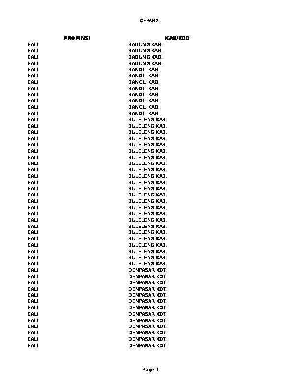 Kode Pos Nandia Harjiyanti Academia Edu