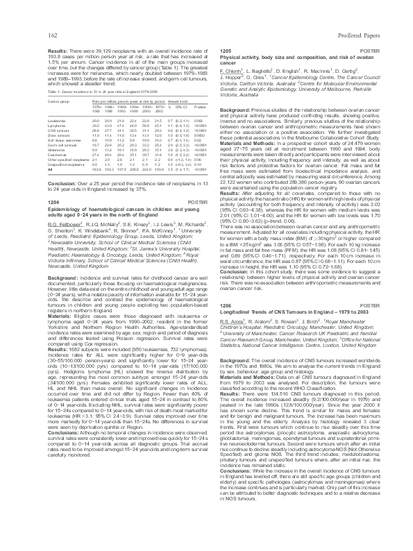 Pdf 1205 Poster Physical Activity Body Size And Composition And Risk Of Ovarian Cancer G Giles Academia Edu