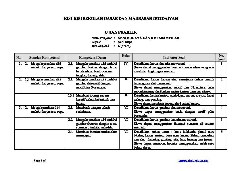 Pdf Kisi Kisi Praktik Sbk Titah Karmina Academiaedu