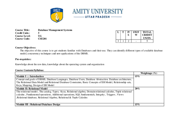 Pdf Course Title Database Management Systems Credit Units 5 Course Level Ug Course Code Cse201 Maninder Jeet Sandhu Academia Edu