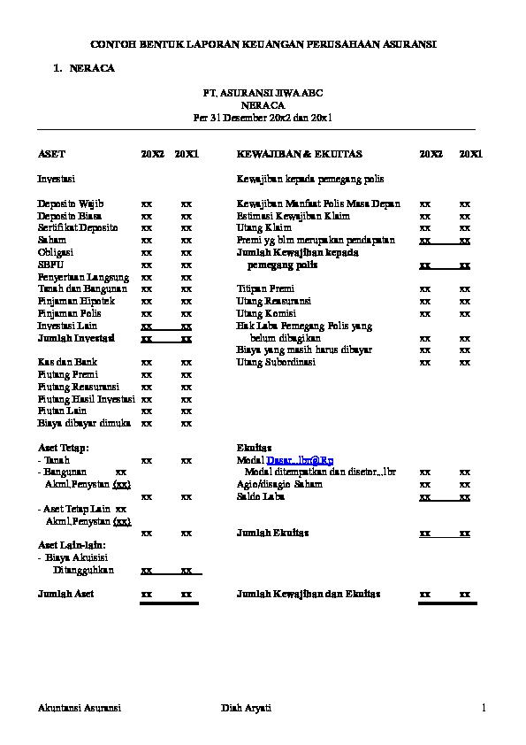 Contoh Laporan Keuangan Perusahaan Pdf