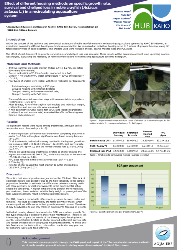 PDF) Effect of different housing methods on specific growth