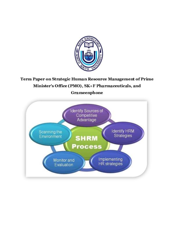 PDF) Term Paper on Strategic Human Resource Management of