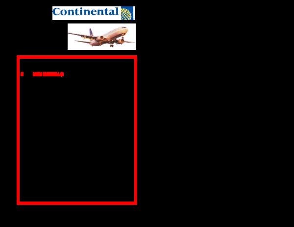 PDF) 737 pdf | Alan Warthon - Academia edu