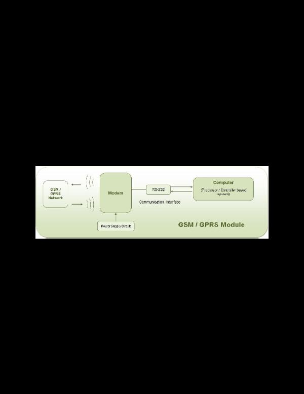 DOC) GSM/GPRS Module | Tefera Tilahun - Academia edu