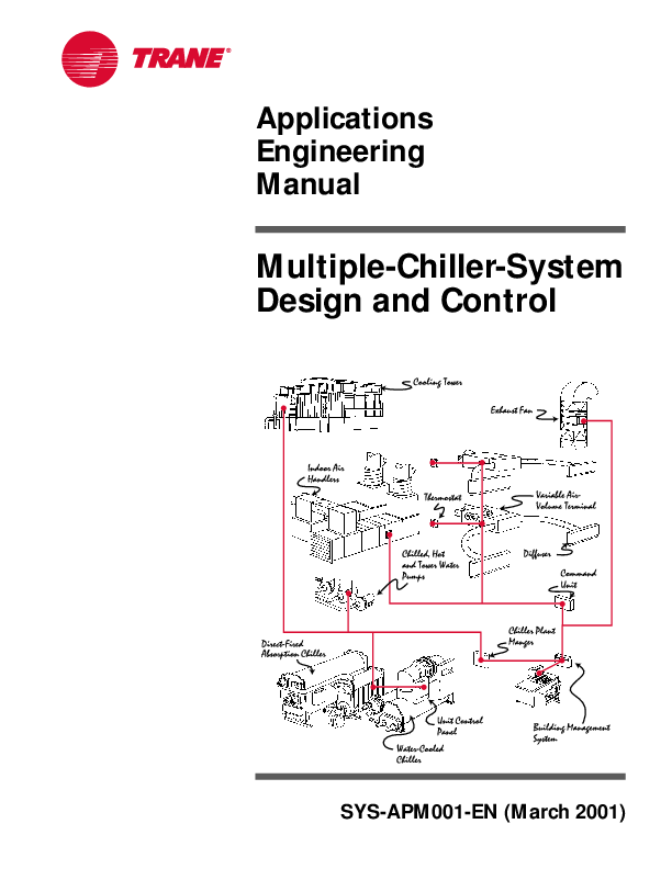 Pdf Applications Engineering Manual Multiple Chiller System Design And Control Abiezer Tenchavez Academia Edu